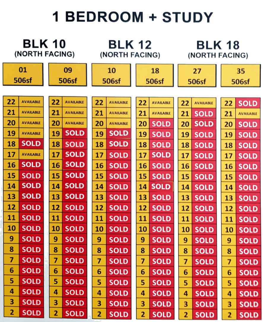 Parc-botannia-1bedoom-chart
