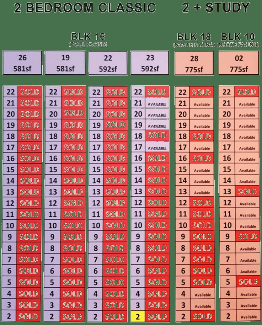 Parc-botannia-2bedroom-chart