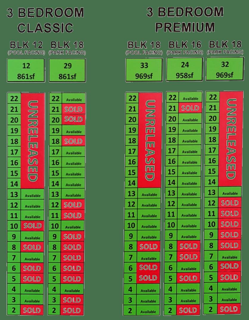 Parc-botannia-3bedroom-chart