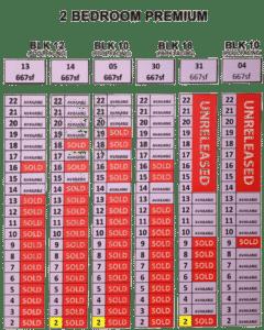 parc-botannia-2bedroom-premium-chart
