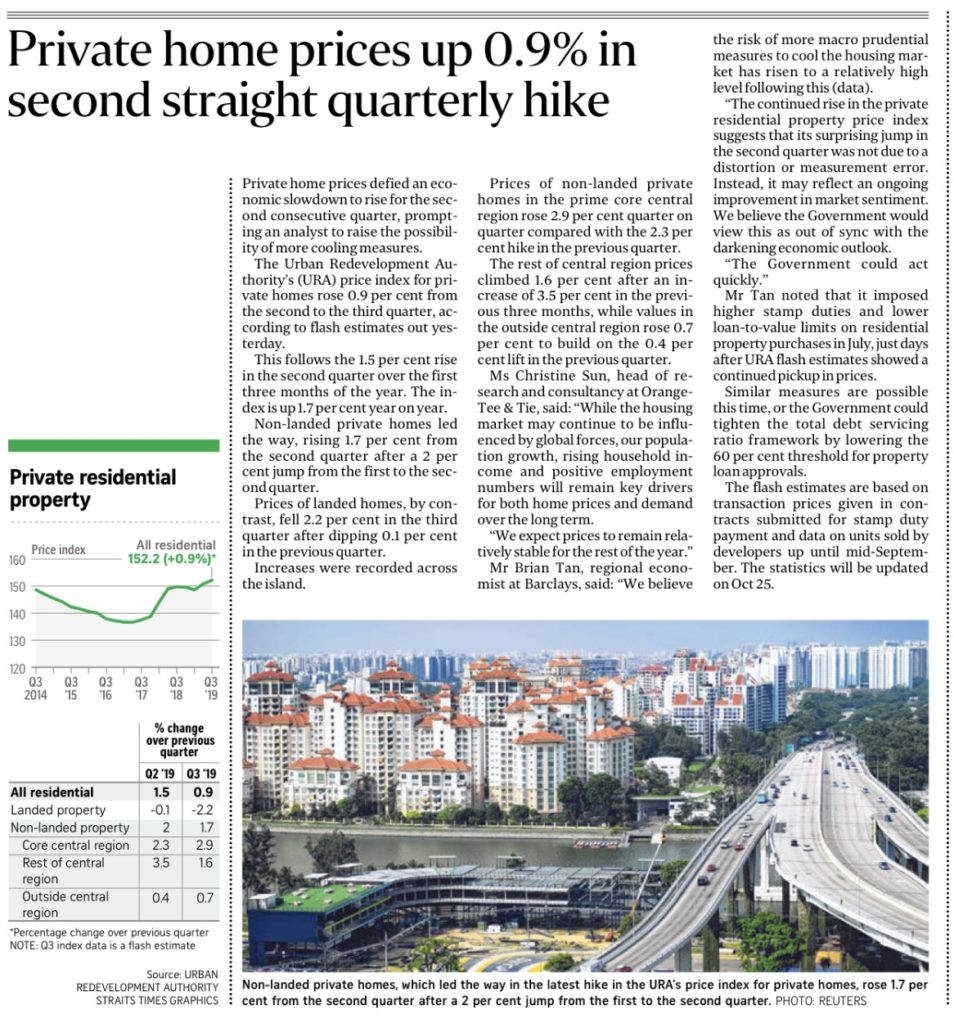 Private home prices up 0.9% in second straight quarterly hike